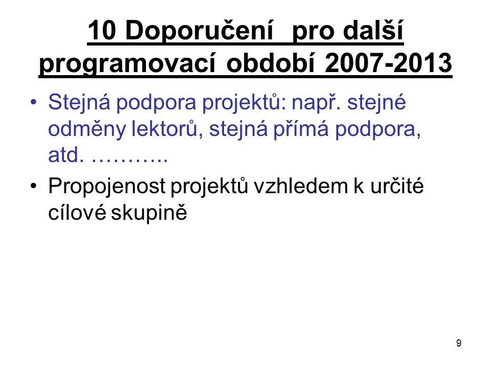 9 10 Doporučení pro další programovací období 2007-2013 Stejná podpora projektů: např.