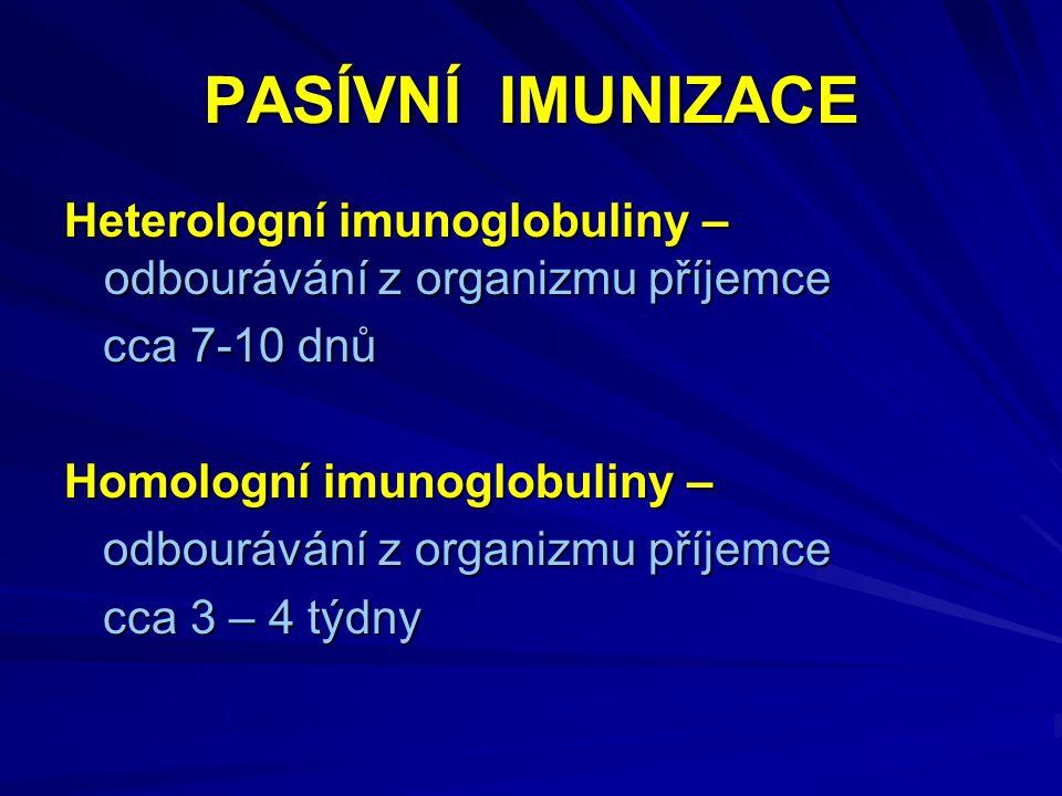 PASÍVNÍ IMUNIZACE Heterologní imunoglobuliny – odbourávání z organizmu příjemce cca 7-10 dnů cca 7-10 dnů Homologní imunoglobuliny – odbourávání z organizmu příjemce odbourávání z organizmu příjemce cca 3 – 4 týdny cca 3 – 4 týdny