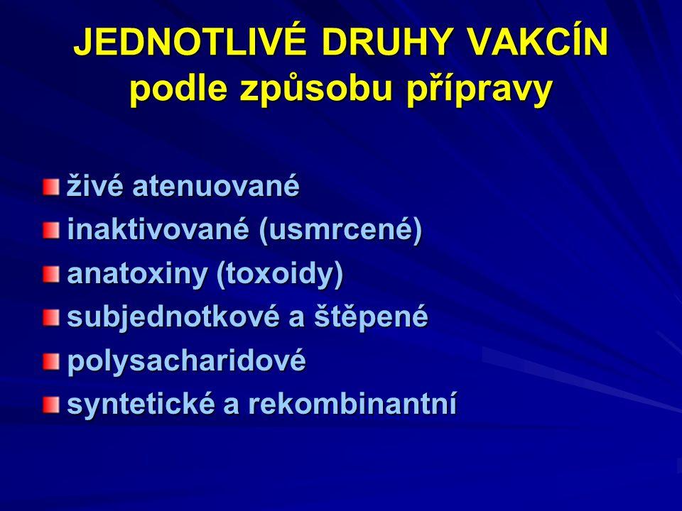 JEDNOTLIVÉ DRUHY VAKCÍN podle způsobu přípravy živé atenuované inaktivované (usmrcené) anatoxiny (toxoidy) subjednotkové a štěpené polysacharidové syn
