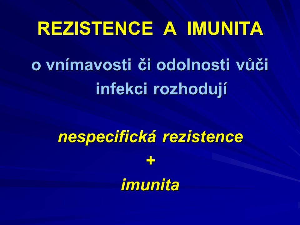 REZISTENCE A IMUNITA o vnímavosti či odolnosti vůči infekci rozhodují infekci rozhodují nespecifická rezistence +imunita
