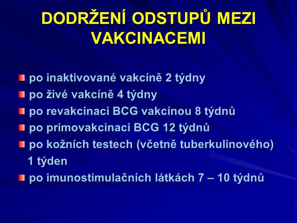 DODRŽENÍ ODSTUPŮ MEZI VAKCINACEMI po inaktivované vakcíně 2 týdny po živé vakcíně 4 týdny po revakcinaci BCG vakcínou 8 týdnů po primovakcinaci BCG 12 týdnů po kožních testech (včetně tuberkulinového) 1 týden 1 týden po imunostimulačních látkách 7 – 10 týdnů
