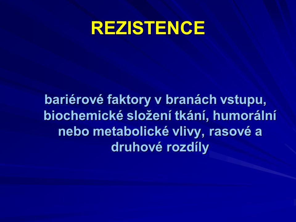 REZISTENCE bariérové faktory v branách vstupu, biochemické složení tkání, humorální nebo metabolické vlivy, rasové a druhové rozdíly