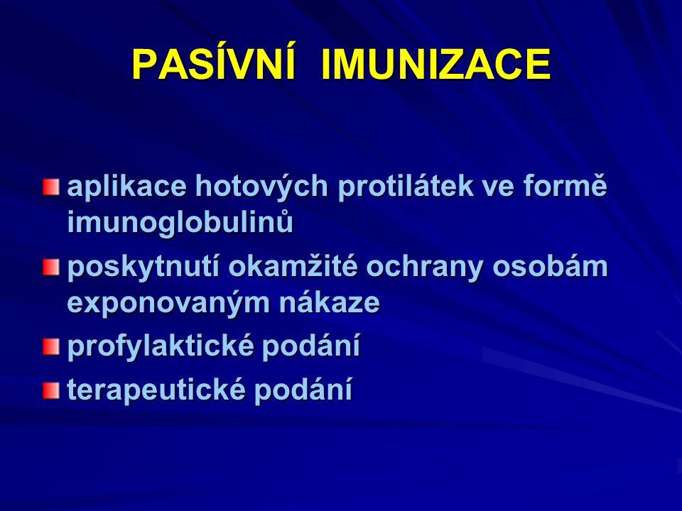 PASÍVNÍ IMUNIZACE Heterologní imunoglobuliny – získané z plazmy zvířecích dárců v nedávné době aktivně imunizovaných z plazmy zvířecích dárců v nedávné době aktivně imunizovaných Homologní imunoglobuliny – získané z plazmy osob v nedávné době aktivně imunizovaných nebo v rekonvalescenci z plazmy osob v nedávné době aktivně imunizovaných nebo v rekonvalescenci