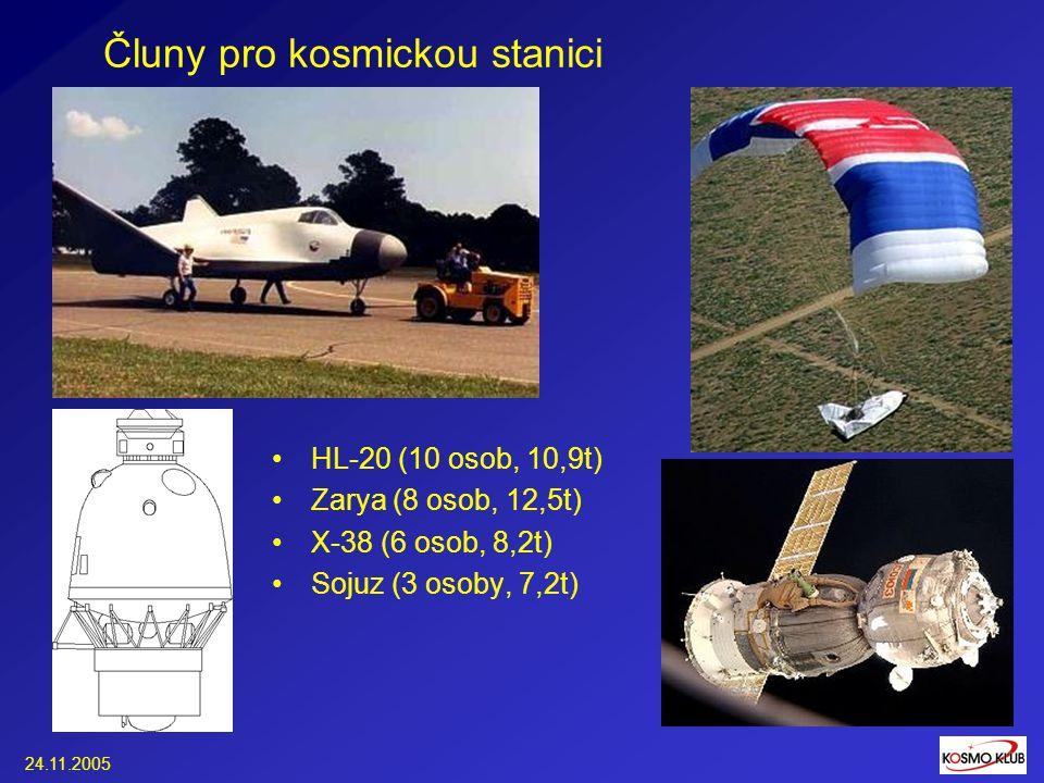 24.11.2005 Čluny pro kosmickou stanici HL-20 (10 osob, 10,9t) Zarya (8 osob, 12,5t) X-38 (6 osob, 8,2t) Sojuz (3 osoby, 7,2t)