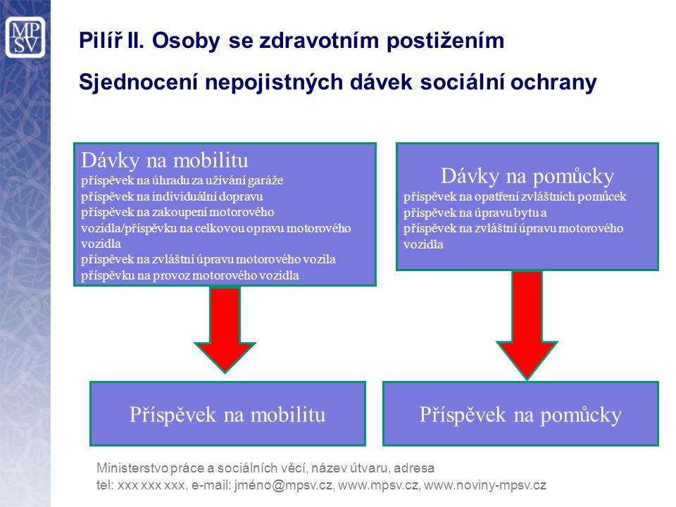 Pilíř II. Osoby se zdravotním postižením Sjednocení nepojistných dávek sociální ochrany tel: xxx xxx xxx, e-mail: jméno@mpsv.cz, www.mpsv.cz, www.novi