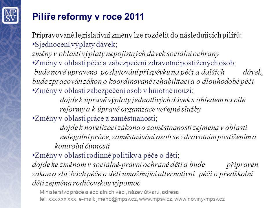 Pilíře reformy v roce 2011 Připravované legislativní změny lze rozdělit do následujících pilířů: Sjednocení výplaty dávek; změny v oblasti výplaty nep