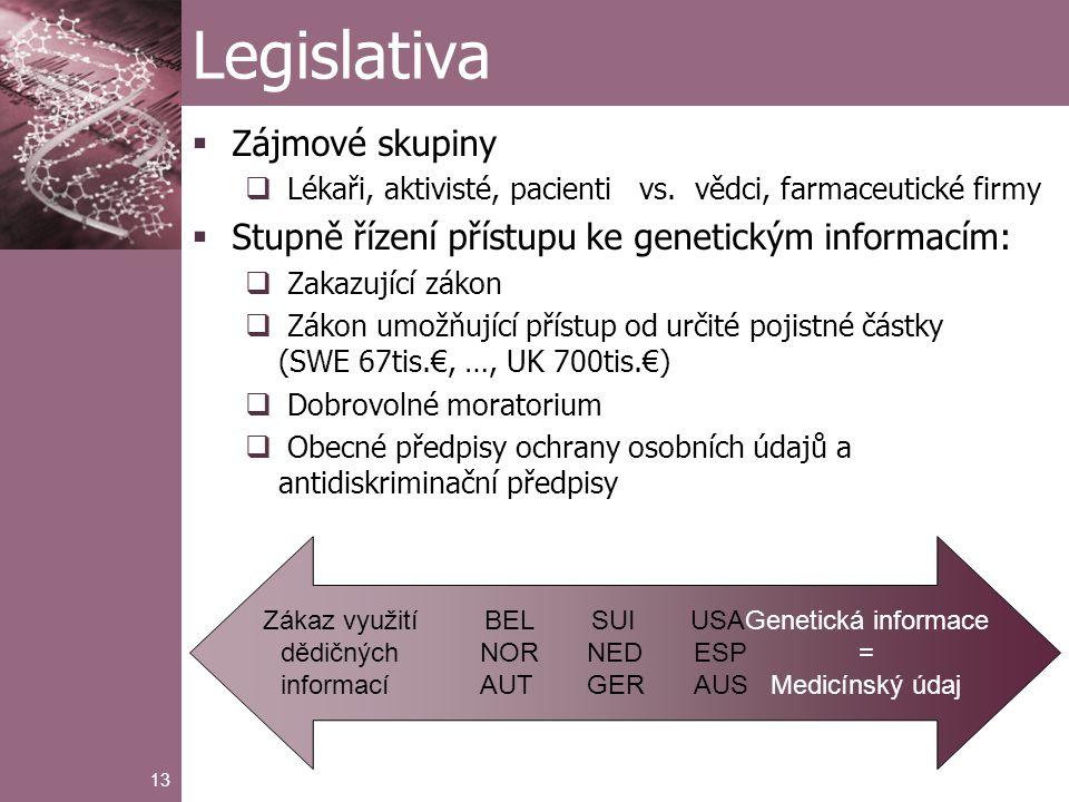 13 Legislativa  Zájmové skupiny  Lékaři, aktivisté, pacienti vs.