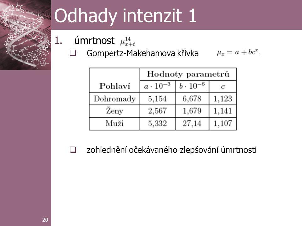 20 Odhady intenzit 1 1.úmrtnost  Gompertz-Makehamova křivka  zohlednění očekávaného zlepšování úmrtnosti