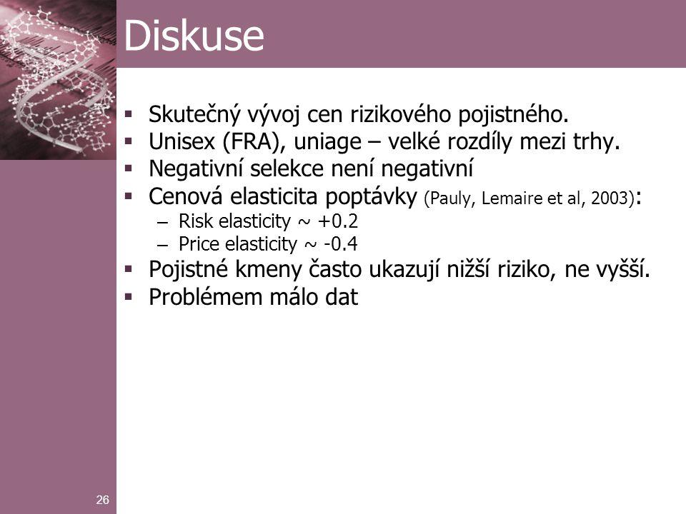 26 Diskuse  Skutečný vývoj cen rizikového pojistného.