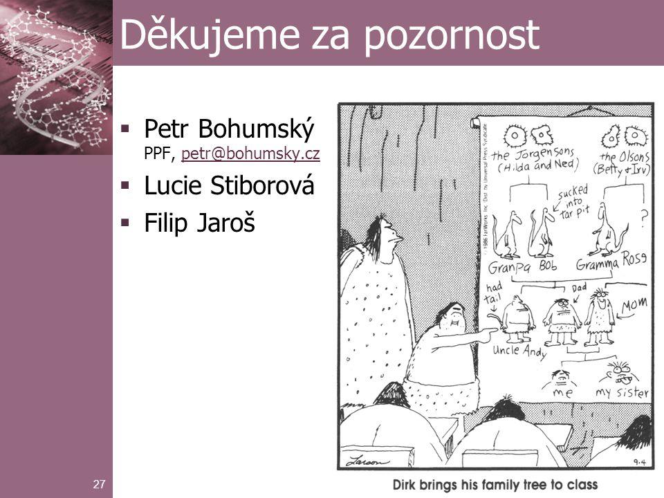 27 Děkujeme za pozornost  Petr Bohumský PPF, petr@bohumsky.czpetr@bohumsky.cz  Lucie Stiborová  Filip Jaroš