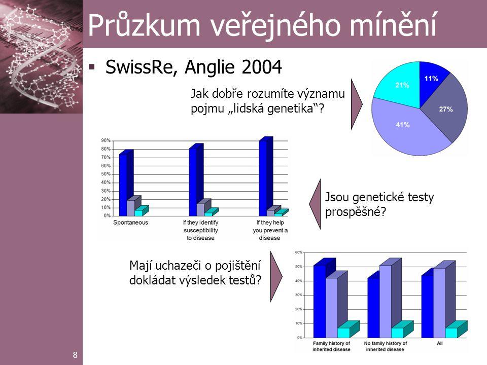 8 Průzkum veřejného mínění  SwissRe, Anglie 2004 Jsou genetické testy prospěšné.