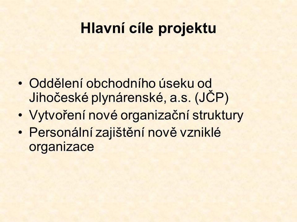 Hlavní cíle projektu Oddělení obchodního úseku od Jihočeské plynárenské, a.s.