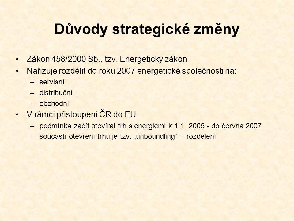 Důvody strategické změny Zákon 458/2000 Sb., tzv.