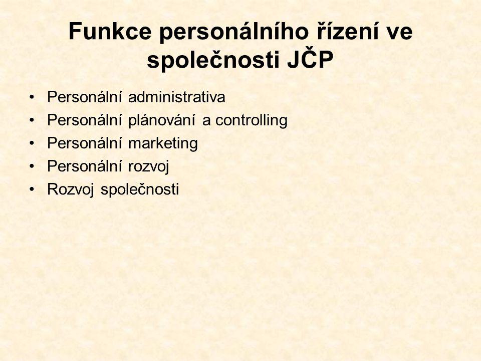 Funkce personálního řízení ve společnosti JČP Personální administrativa Personální plánování a controlling Personální marketing Personální rozvoj Rozvoj společnosti