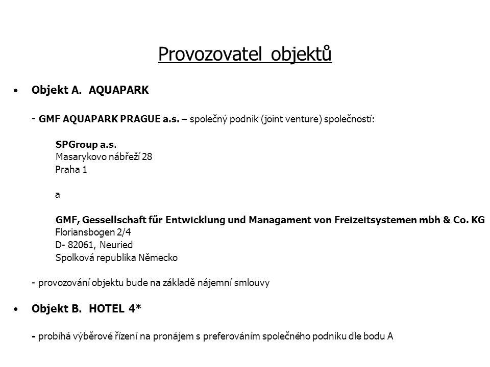Provozovatel objektů Objekt A. AQUAPARK - GMF AQUAPARK PRAGUE a.s.