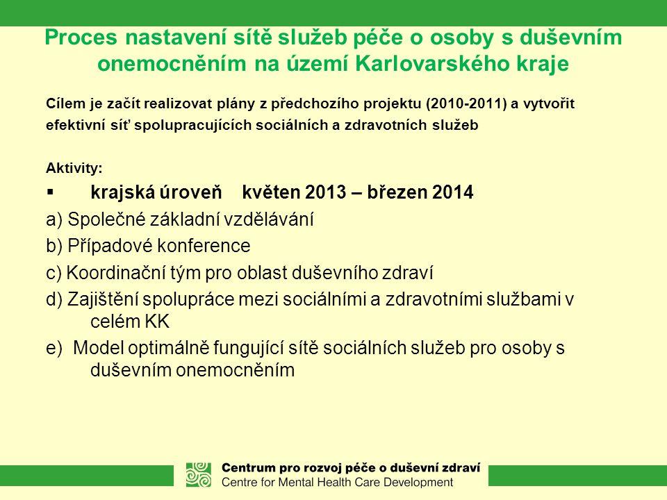 Proces nastavení sítě služeb péče o osoby s duševním onemocněním na území Karlovarského kraje Cílem je začít realizovat plány z předchozího projektu (2010-2011) a vytvořit efektivní síť spolupracujících sociálních a zdravotních služeb Aktivity:  krajská úroveň květen 2013 – březen 2014 a) Společné základní vzdělávání b) Případové konference c) Koordinační tým pro oblast duševního zdraví d) Zajištění spolupráce mezi sociálními a zdravotními službami v celém KK e) Model optimálně fungující sítě sociálních služeb pro osoby s duševním onemocněním