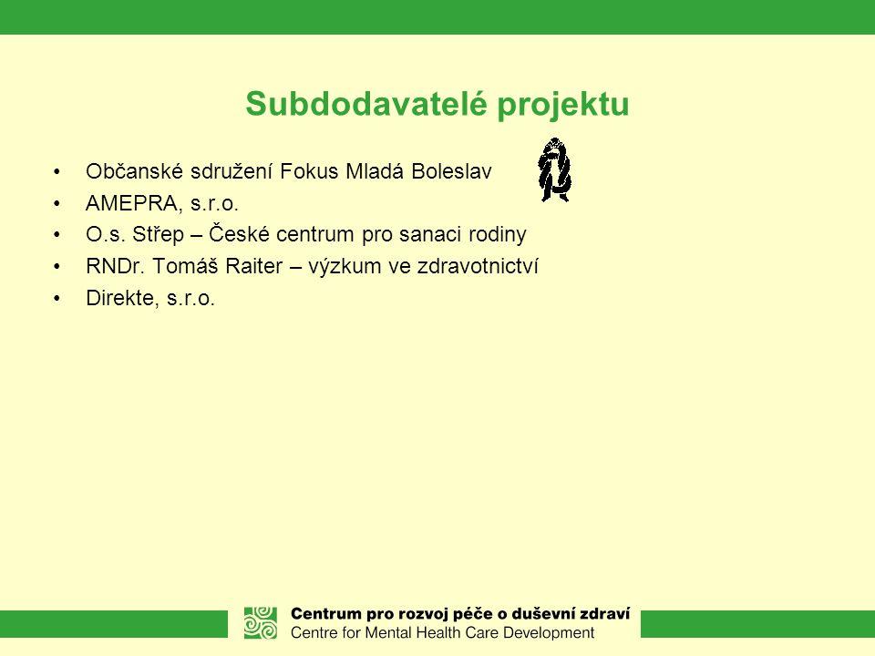 Subdodavatelé projektu Občanské sdružení Fokus Mladá Boleslav AMEPRA, s.r.o.