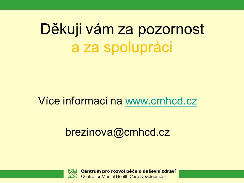 Děkuji vám za pozornost a za spolupráci Více informací na www.cmhcd.czwww.cmhcd.cz brezinova@cmhcd.cz