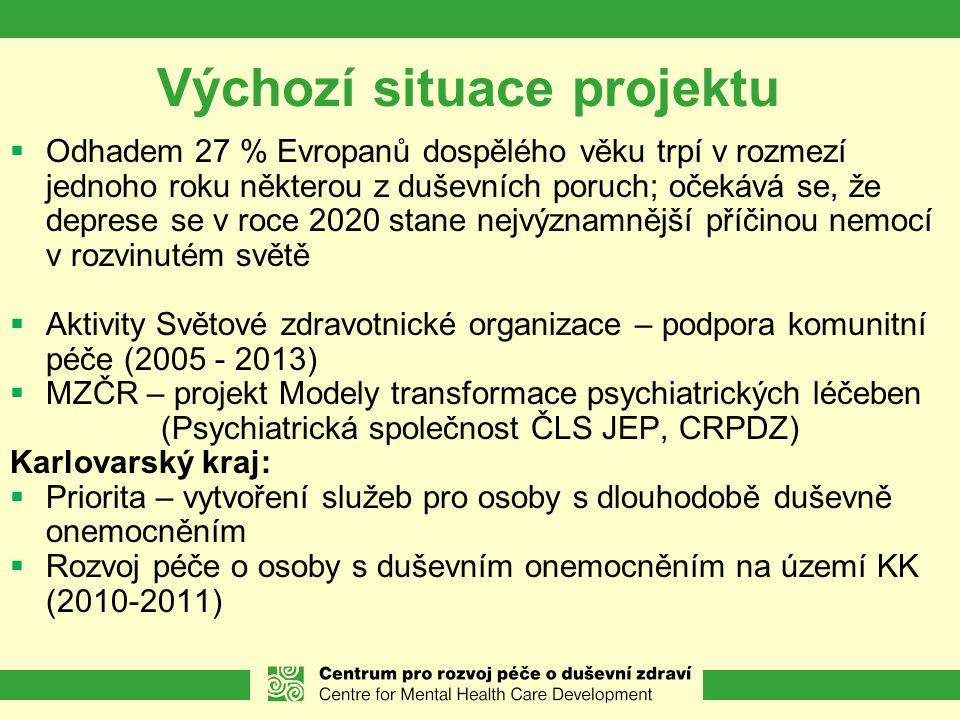 Výchozí situace projektu  Odhadem 27 % Evropanů dospělého věku trpí v rozmezí jednoho roku některou z duševních poruch; očekává se, že deprese se v roce 2020 stane nejvýznamnější příčinou nemocí v rozvinutém světě  Aktivity Světové zdravotnické organizace – podpora komunitní péče (2005 - 2013)  MZČR – projekt Modely transformace psychiatrických léčeben (Psychiatrická společnost ČLS JEP, CRPDZ) Karlovarský kraj:  Priorita – vytvoření služeb pro osoby s dlouhodobě duševně onemocněním  Rozvoj péče o osoby s duševním onemocněním na území KK (2010-2011)