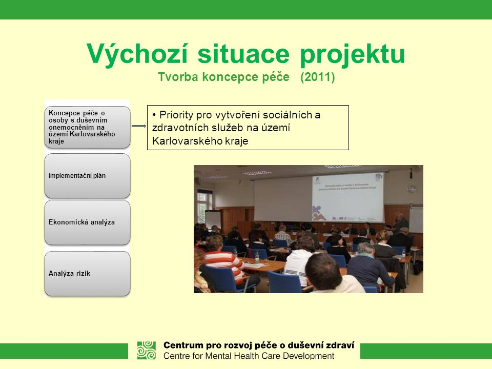 Výchozí situace projektu Tvorba koncepce péče (2011) Koncepce péče o osoby s duševním onemocněním na území Karlovarského kraje Implementační plán Ekonomická analýzaAnalýza rizik Priority pro vytvoření sociálních a zdravotních služeb na území Karlovarského kraje