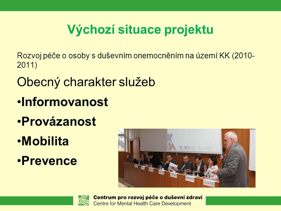Výchozí situace projektu Rozvoj péče o osoby s duševním onemocněním na území KK (2010- 2011) Obecný charakter služeb Informovanost Provázanost Mobilita Prevence
