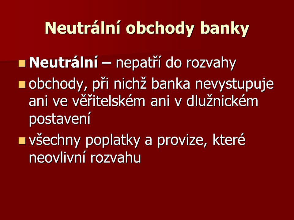 Neutrální obchody banky Neutrální – nepatří do rozvahy Neutrální – nepatří do rozvahy obchody, při nichž banka nevystupuje ani ve věřitelském ani v dl