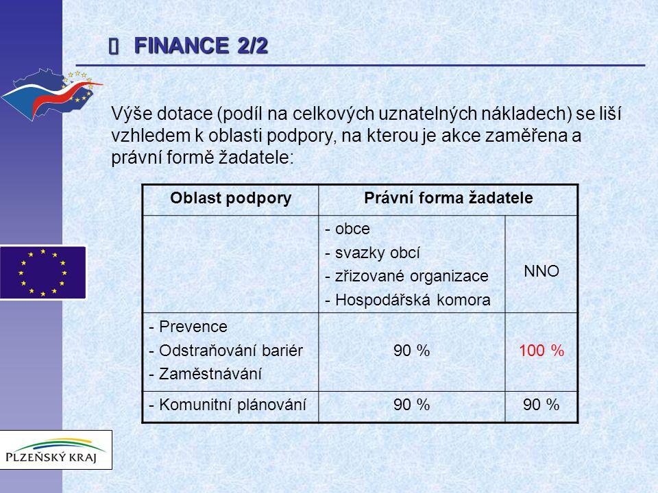  PŘÍKLADY ZAMĚŘENÍ PROJEKTŮ 1/3 Příklady možného zaměření projektů jsou uvedeny také v příloze Pokynů pro žadatele (PPŽ) č.