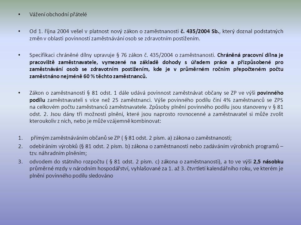 Vážení obchodní přátelé Od 1. října 2004 vešel v platnost nový zákon o zaměstnanosti č. 435/2004 Sb., který doznal podstatných změn v oblasti povinnos