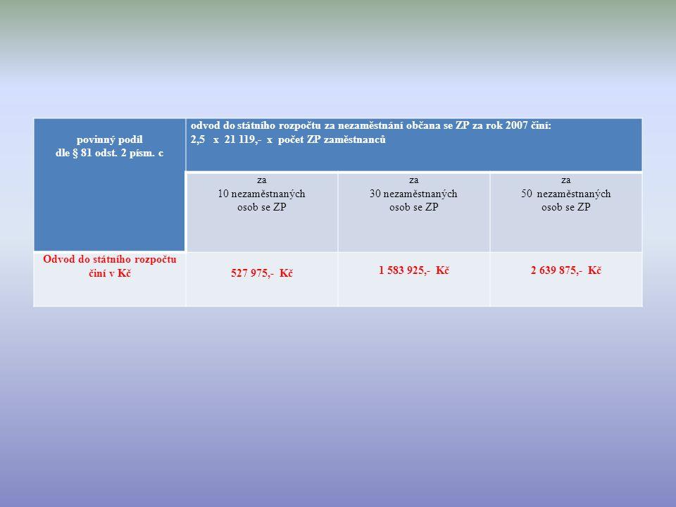 povinný podíl dle § 81 odst. 2 písm. c odvod do státního rozpočtu za nezaměstnání občana se ZP za rok 2007 činí: 2,5 x 21 119,- x počet ZP zaměstnanců