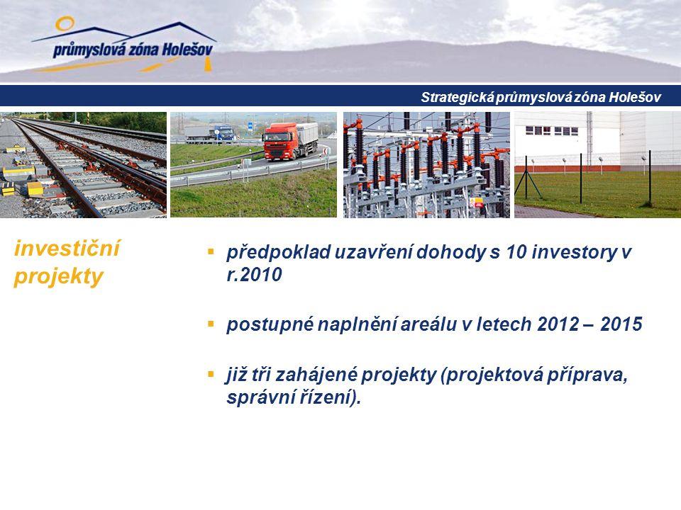 investiční projekty  předpoklad uzavření dohody s 10 investory v r.2010  postupné naplnění areálu v letech 2012 – 2015  již tři zahájené projekty (