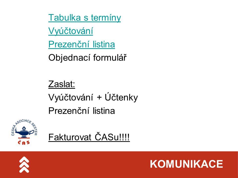 KOMUNIKACE Tabulka s termíny Vyúčtování Prezenční listina Objednací formulář Zaslat: Vyúčtování + Účtenky Prezenční listina Fakturovat ČASu!!!!