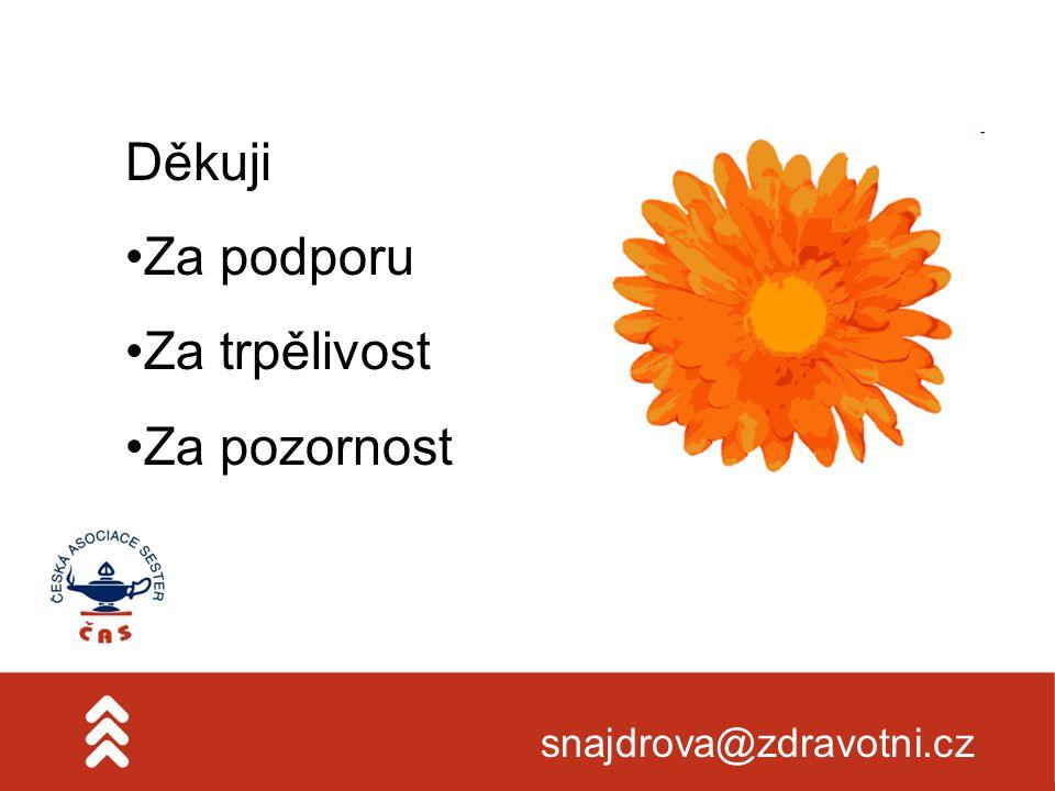 Děkuji Za podporu Za trpělivost Za pozornost snajdrova@zdravotni.cz