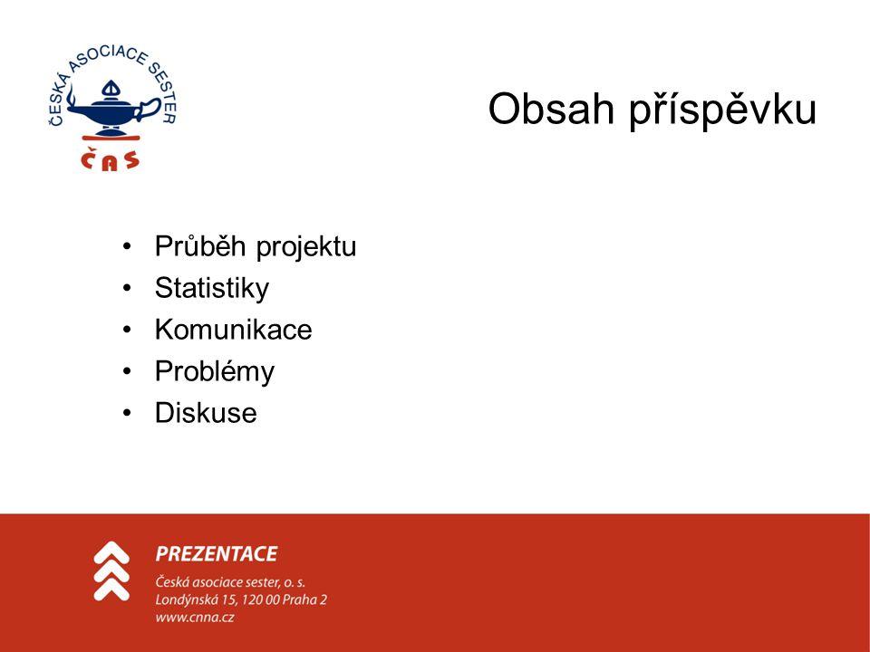 Obsah příspěvku Průběh projektu Statistiky Komunikace Problémy Diskuse
