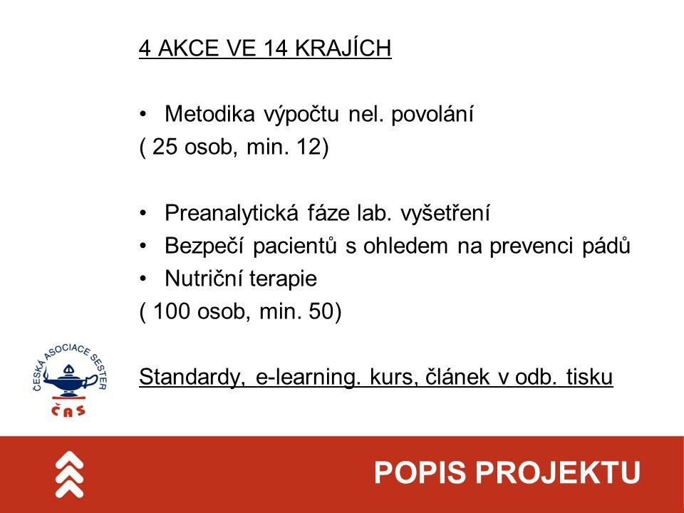 POPIS PROJEKTU 4 AKCE VE 14 KRAJÍCH Metodika výpočtu nel.