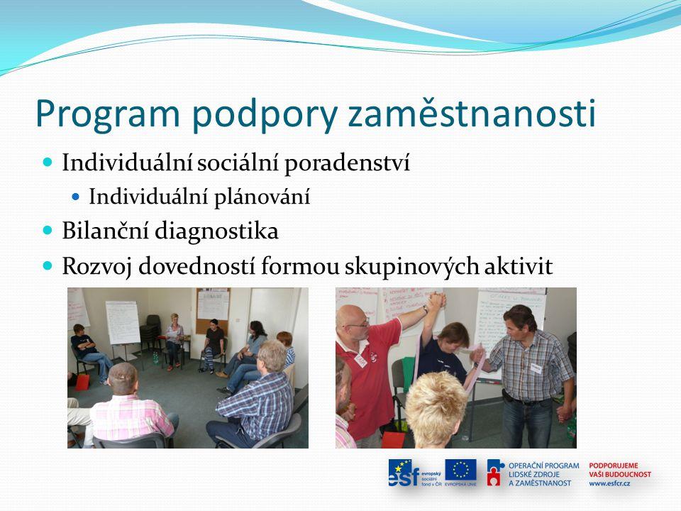 Program podpory zaměstnanosti Individuální sociální poradenství Individuální plánování Bilanční diagnostika Rozvoj dovedností formou skupinových aktiv