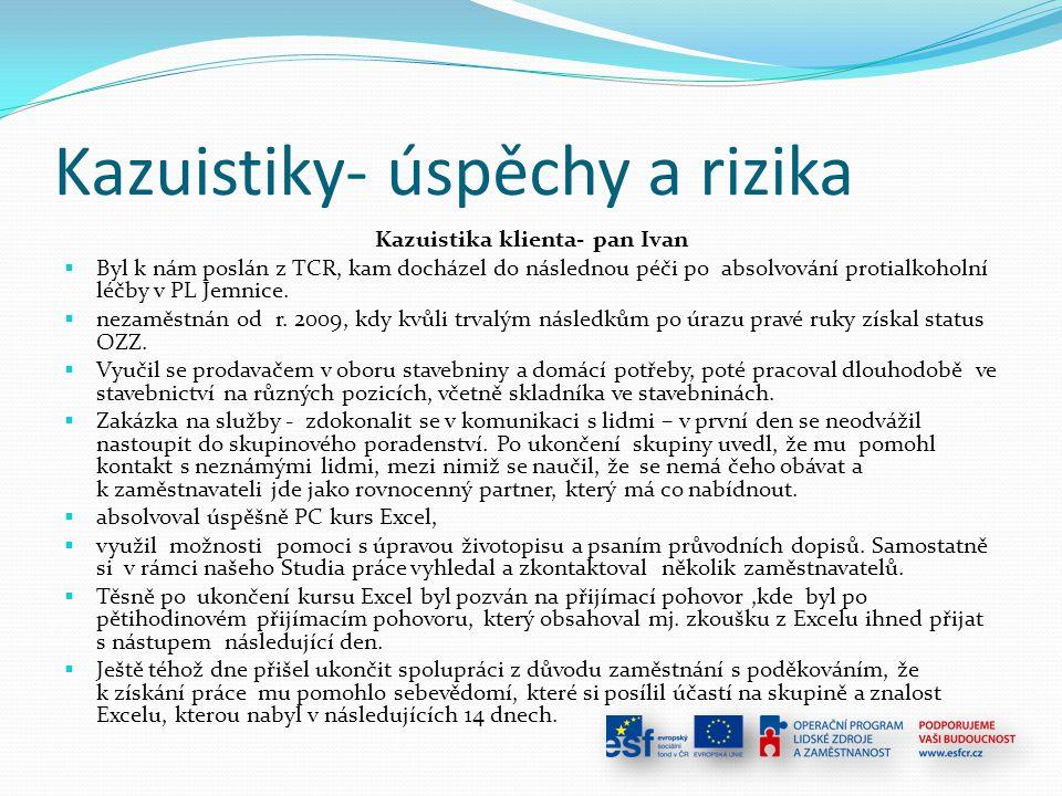 Kazuistiky- úspěchy a rizika Kazuistika klienta- pan Ivan  Byl k nám poslán z TCR, kam docházel do následnou péči po absolvování protialkoholní léčby