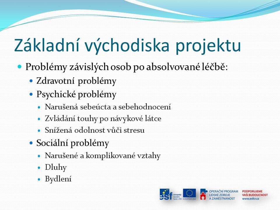 Základní východiska projektu Problémy závislých osob po absolvované léčbě: Zdravotní problémy Psychické problémy Narušená sebeúcta a sebehodnocení Zvl