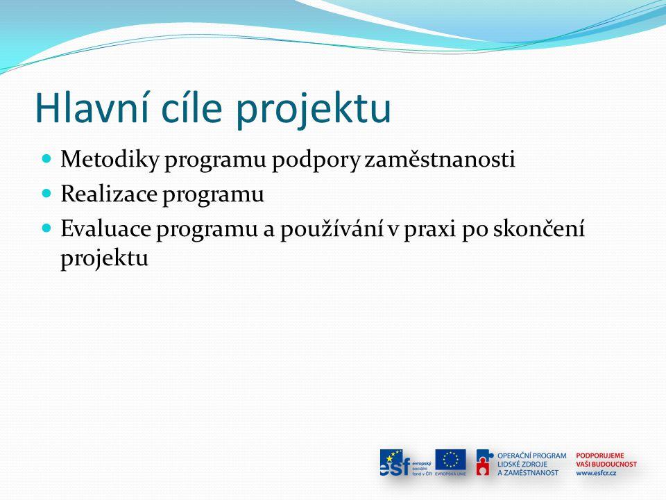 Hlavní cíle projektu Metodiky programu podpory zaměstnanosti Realizace programu Evaluace programu a používání v praxi po skončení projektu