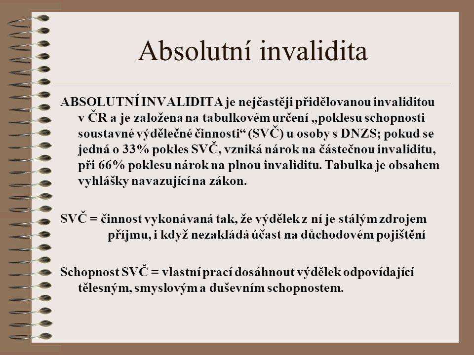 """Absolutní invalidita ABSOLUTNÍ INVALIDITA je nejčastěji přidělovanou invaliditou v ČR a je založena na tabulkovém určení """"poklesu schopnosti soustavné výdělečné činnosti (SVČ) u osoby s DNZS; pokud se jedná o 33% pokles SVČ, vzniká nárok na částečnou invaliditu, při 66% poklesu nárok na plnou invaliditu."""