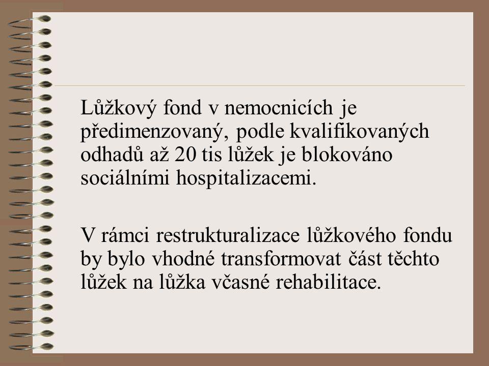 Lůžkový fond v nemocnicích je předimenzovaný, podle kvalifikovaných odhadů až 20 tis lůžek je blokováno sociálními hospitalizacemi. V rámci restruktur