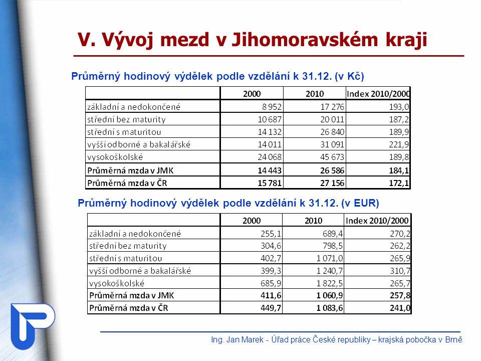 V.Vývoj mezd v Jihomoravském kraji Průměrný hodinový výdělek podle vzdělání k 31.12.