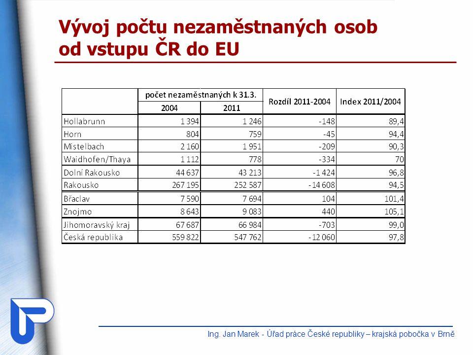 Vývoj počtu nezaměstnaných osob od vstupu ČR do EU Ing. Jan Marek - Úřad práce České republiky – krajská pobočka v Brně