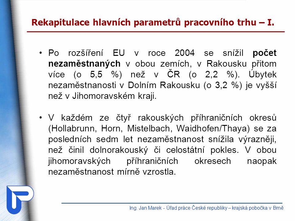 Rekapitulace hlavních parametrů pracovního trhu – I. Ing. Jan Marek - Úřad práce České republiky – krajská pobočka v Brně Po rozšíření EU v roce 2004