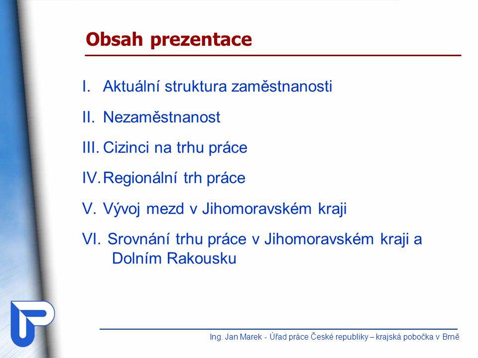 Vývoj počtu nezaměstnaných osob od vstupu ČR do EU Ing.