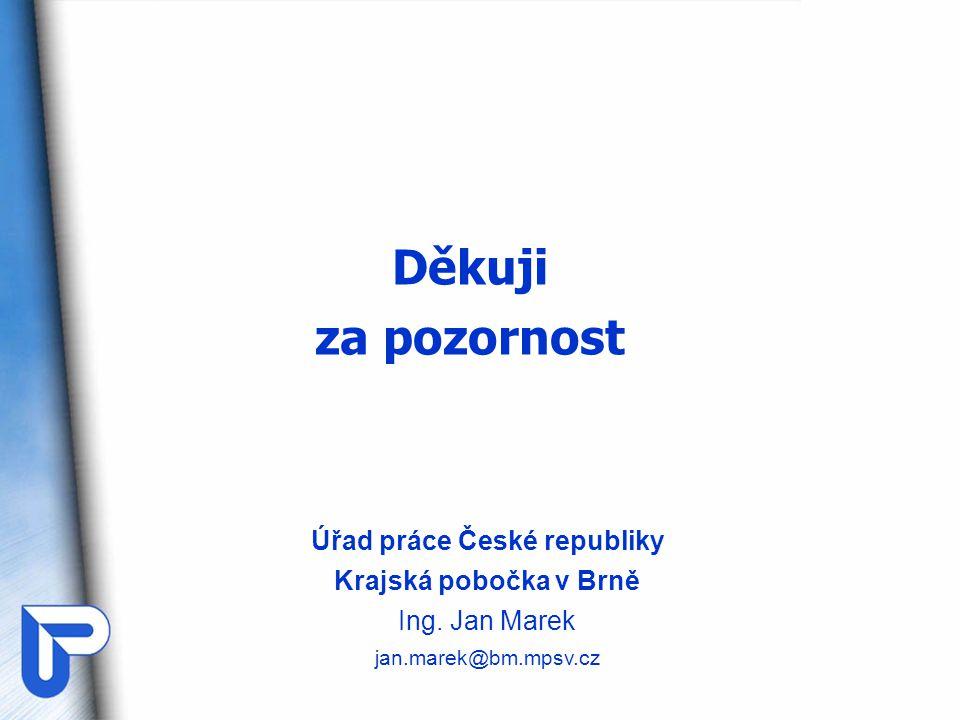 Děkuji za pozornost Úřad práce České republiky Krajská pobočka v Brně Ing. Jan Marek jan.marek@bm.mpsv.cz