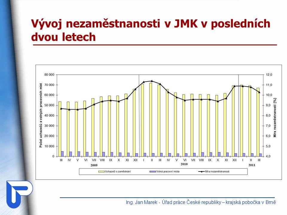 Vývoj nezaměstnanosti v JMK v posledních dvou letech Ing. Jan Marek - Úřad práce České republiky – krajská pobočka v Brně