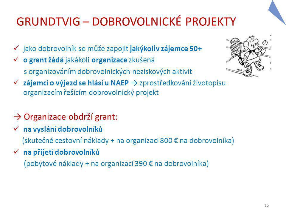 15 GRUNDTVIG – DOBROVOLNICKÉ PROJEKTY jako dobrovolník se může zapojit jakýkoliv zájemce 50+ o grant žádá jakákoli organizace zkušená s organizováním dobrovolnických neziskových aktivit zájemci o výjezd se hlásí u NAEP → zprostředkování životopisu organizacím řešícím dobrovolnický projekt → Organizace obdrží grant: na vyslání dobrovolníků (skutečné cestovní náklady + na organizaci 800 € na dobrovolníka) na přijetí dobrovolníků (pobytové náklady + na organizaci 390 € na dobrovolníka)