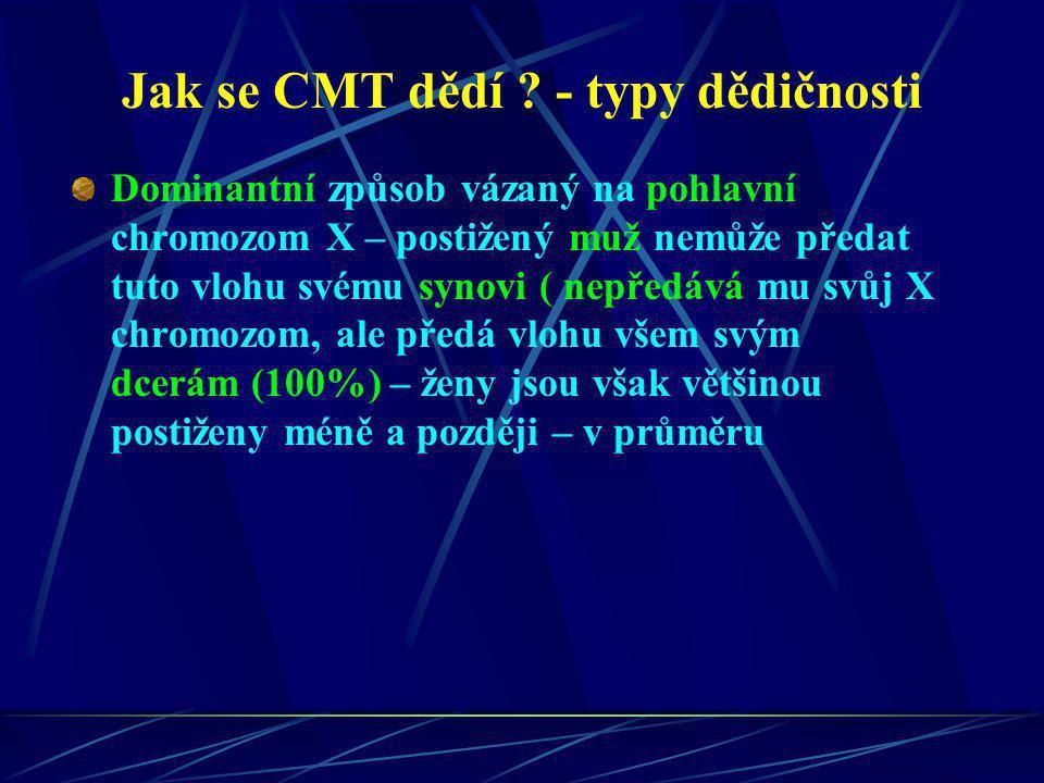 Jak se CMT dědí ? - typy dědičnosti Dominantní způsob vázaný na pohlavní chromozom X – postižený muž nemůže předat tuto vlohu svému synovi ( nepředává