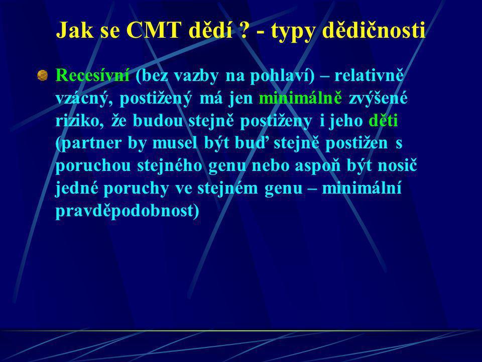 Jak se CMT dědí ? - typy dědičnosti Recesívní (bez vazby na pohlaví) – relativně vzácný, postižený má jen minimálně zvýšené riziko, že budou stejně po