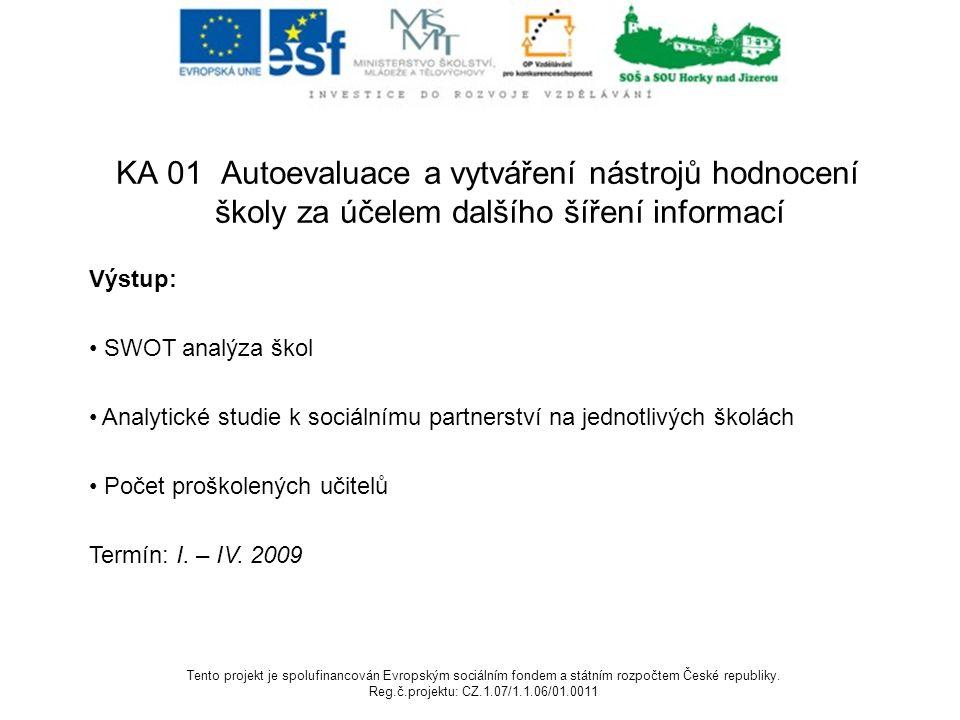 KA 01 Autoevaluace a vytváření nástrojů hodnocení školy za účelem dalšího šíření informací Výstup: SWOT analýza škol Analytické studie k sociálnímu pa